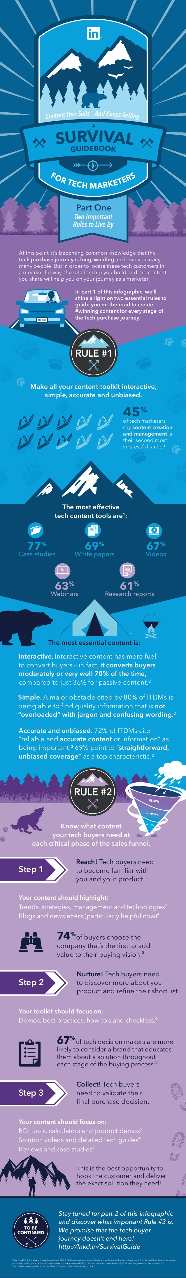 FOR TECH MARKETERS At this point, it's becoming common knowledge that the tech purchase journey is long, winding and invol...
