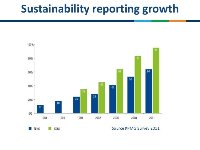 sustainability reporting Learn about p&g's social responsibility by downloading our 2016 citizenship report, or find pdf downloads of past sustainability reports in different languages.