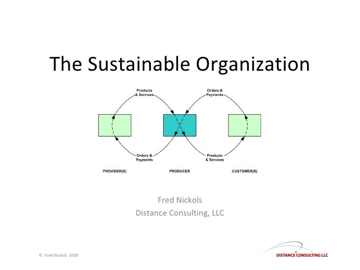 The Sustainable Organization Fred Nickols Distance Consulting, LLC ©  Fred Nickols  2008