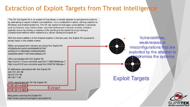 The Sweet Spot of Cyber Intelligence