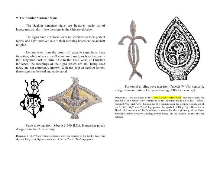 The Szekler Alphabet