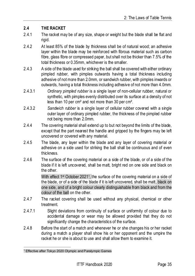 2: The Laws of Table Tennis ITTF Handbook 2020 Page 35 2.4 THE RACKET 2.4.1 The racket may be of any size, shape or weight...