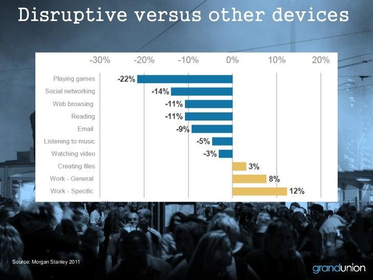 Disruptive versus other devicesSource: Morgan Stanley 2011