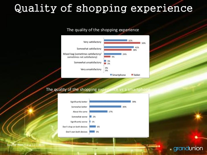 Quality of shopping experience                                        The quality of the shopping experience              ...