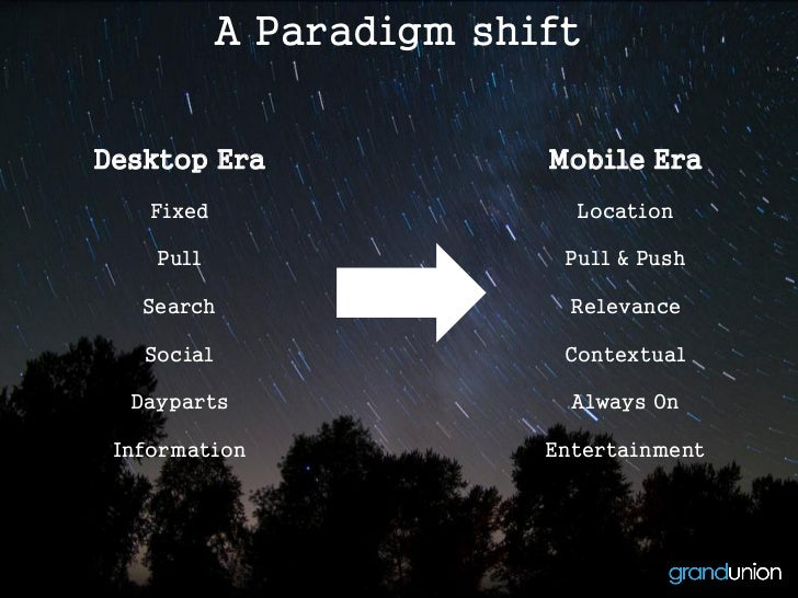 A Paradigm shiftDesktop Era               Mobile Era    Fixed                   Location    Pull                   Pull & ...