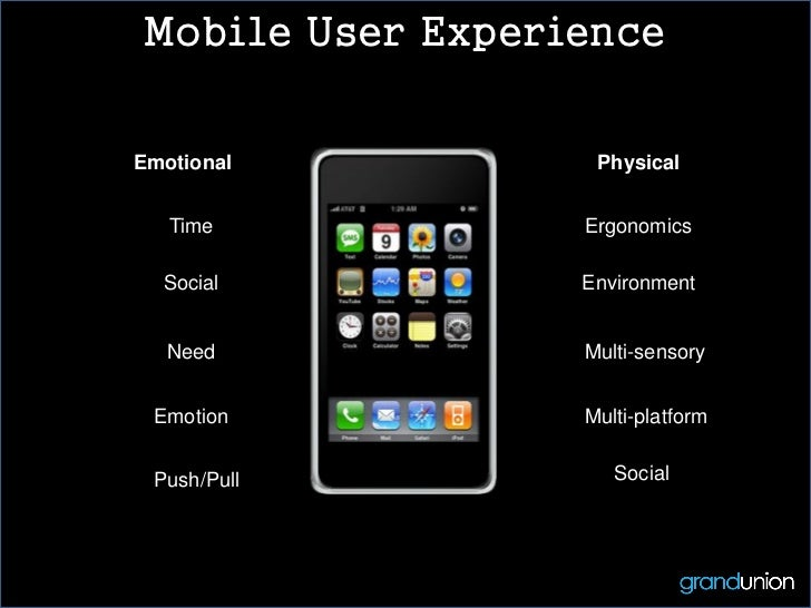 Mobile User ExperienceEmotional          Physical   Time           Ergonomics  Social          Environment             T  ...