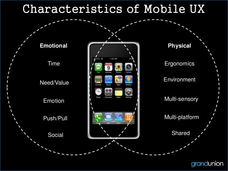 Characteristics of Mobile UX  Emotional           Physical    Time             Ergonomics                     Environment ...