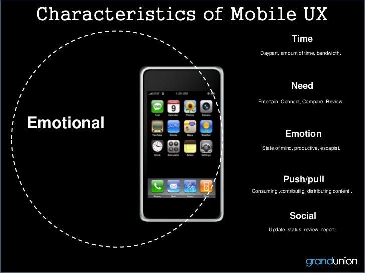 Characteristics of Mobile UX                                       Time                         Daypart, amount of time, b...