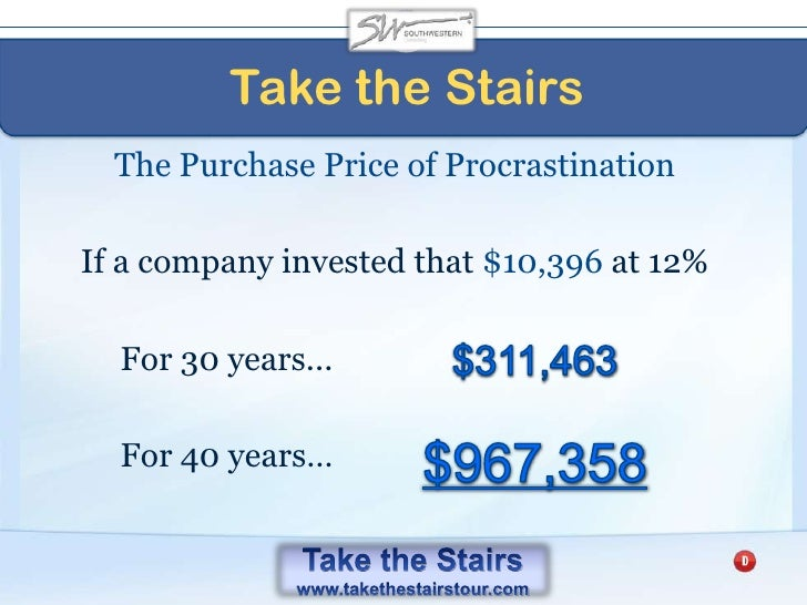 The Purchase Price of Procrastination<br />If your target income is <br />$79,590 per year or $39.26 per hour<br />Procras...