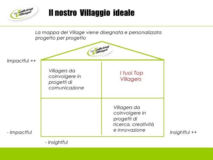 Il nostro  Villaggio  ideale Impactful ++ - Insightful  La mappa del Village viene disegnata e personalizzata progetto per...