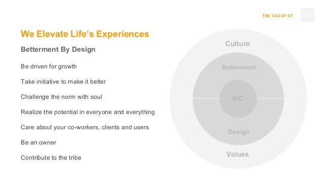 THE TAO OF DT 115 We Elevate Life's Experiences Betterment By Design Be driven for growth Take initiative to make it bette...