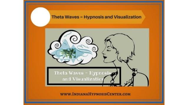 Theta Waves = Hypnosis and Visualization