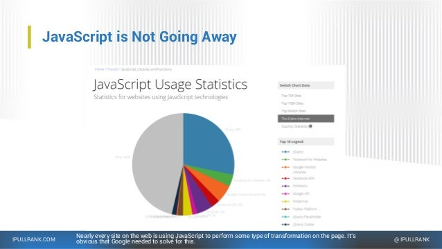 IPULLRANK.COM @ IPULLRANK JavaScript is Not Going Away Nearly every site on the web is using JavaScript to perform some ty...