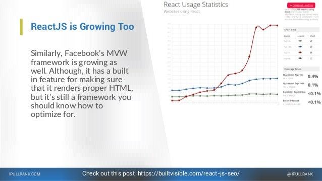 IPULLRANK.COM @ IPULLRANK ReactJS is Growing Too Similarly, Facebook's MVW framework is growing as well. Although, it has ...