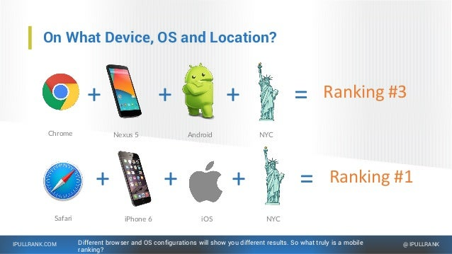 IPULLRANK.COM @ IPULLRANK On What Device, OS and Location? Different browser and OS configurations will show you different...