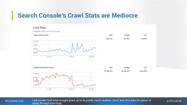 IPULLRANK.COM @ IPULLRANK Search Console's Crawl Stats are Mediocre I personally find what Google gives us to be pretty mu...