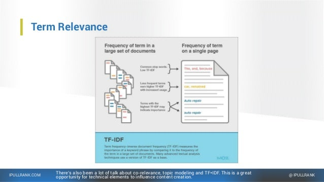 IPULLRANK.COM @ IPULLRANK Term Relevance There's also been a lot of talk about co-relevance, topic modeling and TF*IDF. Th...