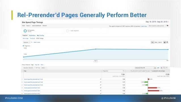 IPULLRANK.COM @ IPULLRANK Rel-Prerender'd Pages Generally Perform Better