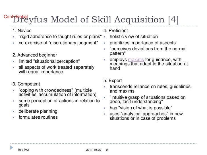 The 4 Stages of Skill Acquisition