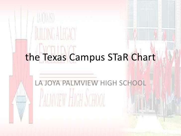 the Texas Campus STaR Chart <br />LA JOYA PALMVIEW HIGH SCHOOL<br />