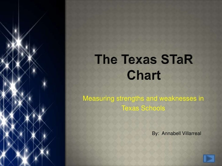 The Texas STaR Chart<br />Measuring strengths and weaknesses in <br />Texas Schools<br />By:  Annabell Villarreal<br />