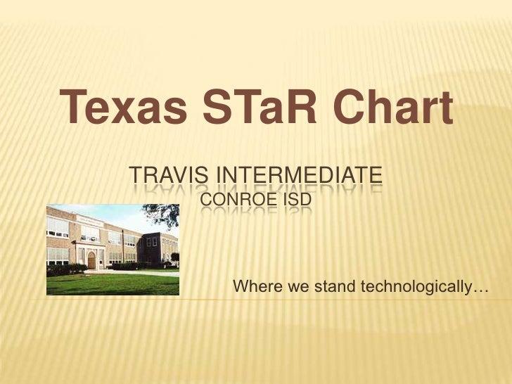 Texas STaR Chart<br />Travis IntermediateConroe ISD<br />Where we stand technologically…<br />