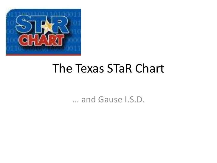 The Texas STaR Chart <br />… and Gause I.S.D. <br />