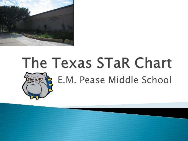 E.M. Pease Middle School