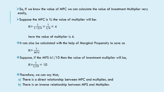 concept of investment multiplier