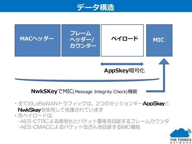 NwkKey AppKey AES CMAC AES ECB AES ECB AES ECB DevEUI Join Nounce + Joine EUI + Dev Nounce JSEncKey JSintKey FNwrkSInt Key...