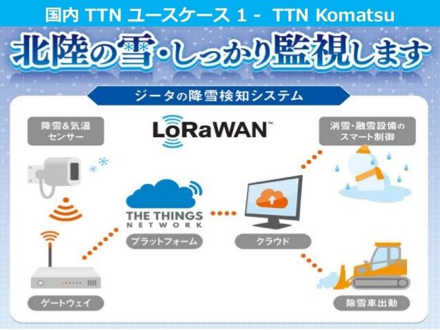 国内 TTN ユースケース国内 TTN ユースケース 1 - TTN Komatsu ピンポイントの降雪状況を把握できる!