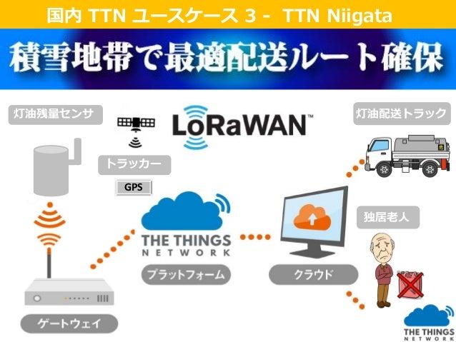 国内 TTN ユースケース国内 TTN ユースケース 3 - TTN Niigata 灯油業者とユーザーの利便性追求!