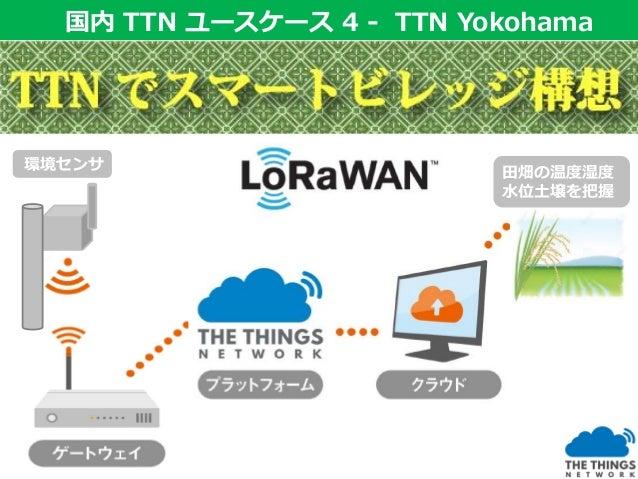 国内 TTN ユースケース国内 TTN ユースケース 4 - TTN Yokohama IBM,欧米プロが 多用する NODERed,Infl uxDB,Grafana でIoT構築!