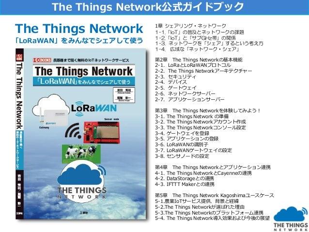 どうもありがとうございました The Things Networkアンバサダー 吉田 秀利 hide@thethingsnetwork.org https://www.thethingsnetwork.org/country/japan/ 20...