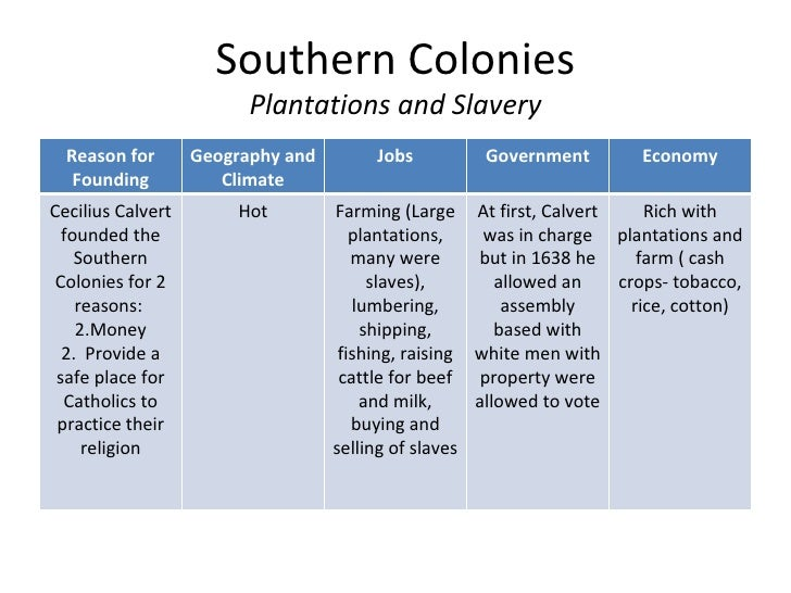 southern arguments for slavery essay By the 1850s, the south was vigorously defending slavery and its continued expansion into new us territories compromises were attempted and failed, and in 1861, 11 slave states broke away to form the confederate states of america, leading to the american civil war.