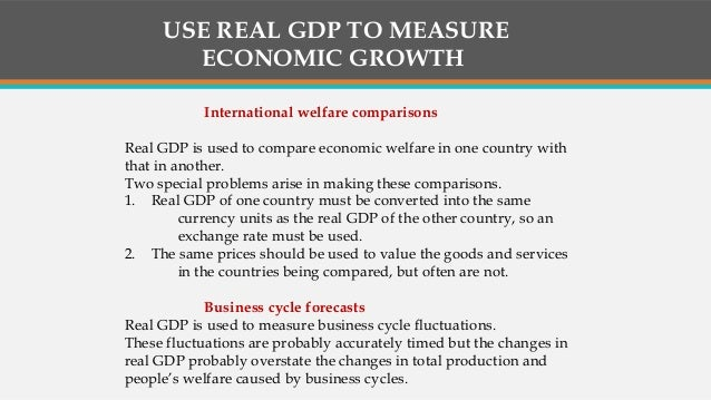 the measure of productivity for determining growth performance of a country Measuring productivity - oecd manual  productivity growth  44 07 47 70, fax (33-1) 46 34 67 19, for every country except the united states in the united states.
