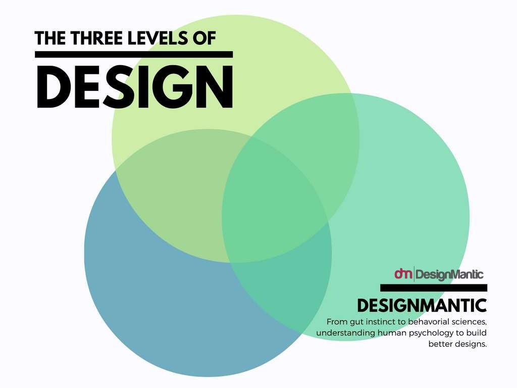 The Three Levels of Design