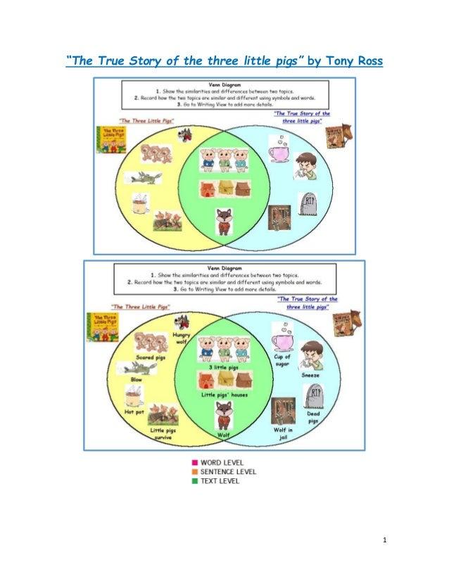 The Three Little Pigs Year 5 Venn Diagram