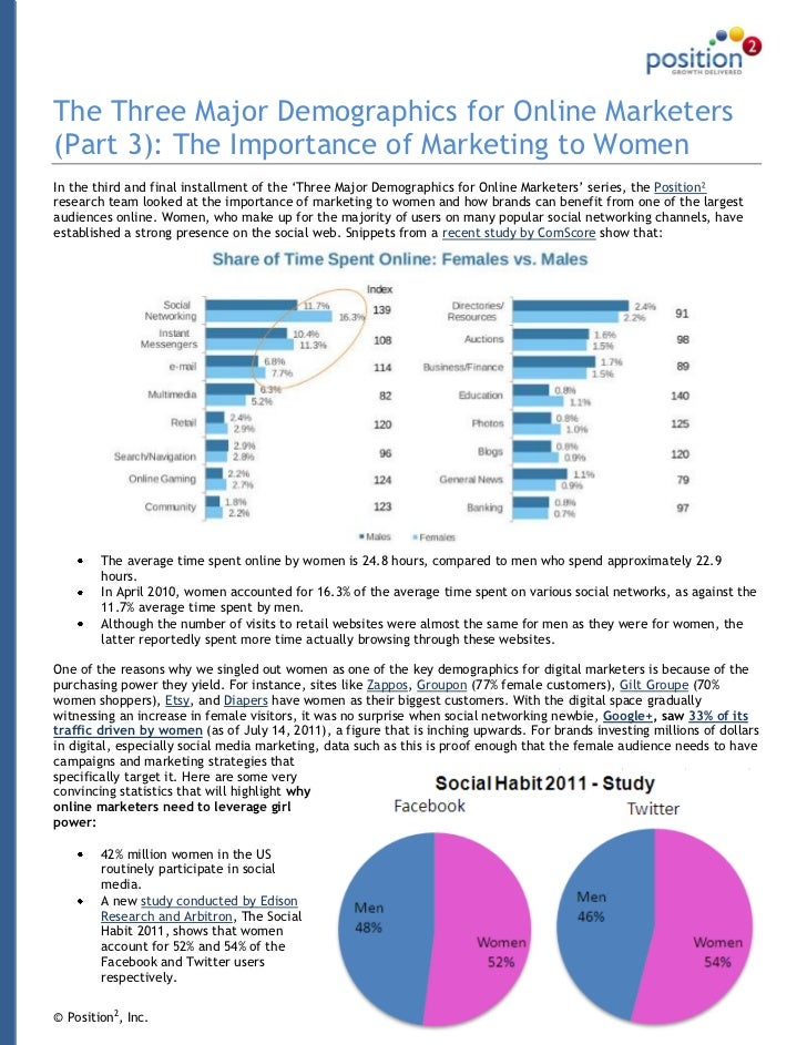 The Three Major Demographics for Online Marketers(Part 3): The Importance of Marketing to WomenIn the third and final inst...