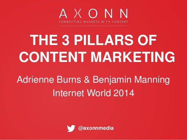 @axonnmedia THE 3 PILLARS OF CONTENT MARKETING Adrienne Burns & Benjamin Manning Internet World 2014