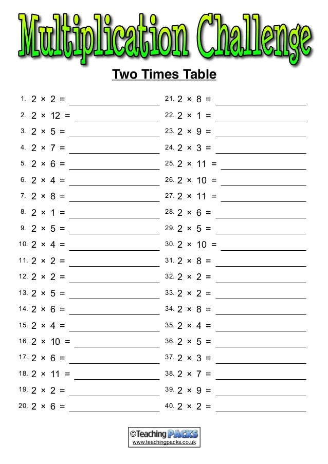 Periodic table multiplication time tables 2 to 15 - Multiplication tables 2 to 15 ...