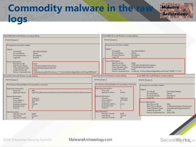 16 Commodity malware in the raw logs 16 MalwareArchaeology.com