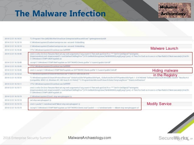 22 The Malware Infection 22 Malware Launch Hiding malware in the Registry Modify Service MalwareArchaeology.com