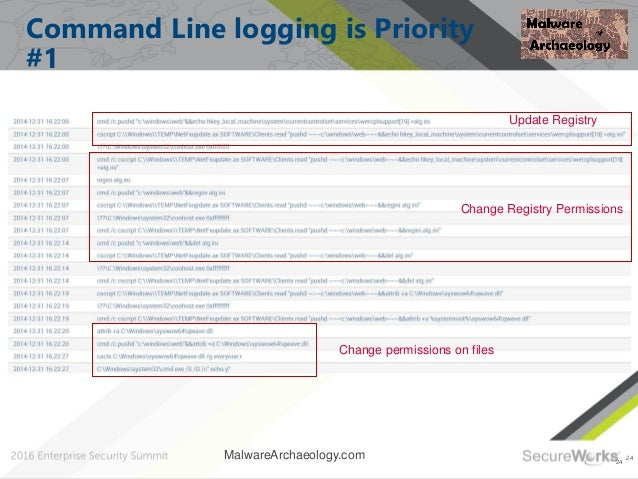 24 Command Line logging is Priority #1 24 Update Registry Change Registry Permissions Change permissions on files MalwareA...
