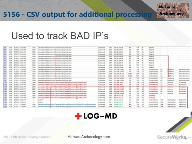 50 5156 - CSV output for additional processing 50 Used to track BAD IP's MalwareArchaeology.com