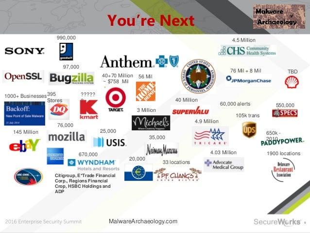 9 You're Next 97,000 76 Mil + 8 Mil 1000+ Businesses395 Stores 4.5 Million 25,000 4.9 Million 4.03 Million 105k trans 40 M...