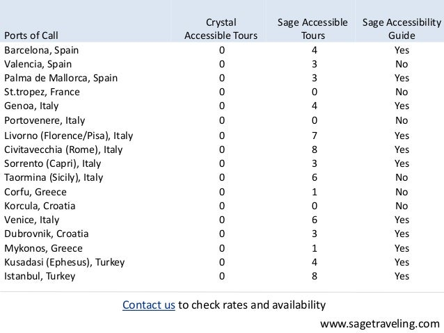Contact us to check rates and availability  www.sagetraveling.com  Ports of Call  Crystal  Accessible Tours  Sage Accessib...