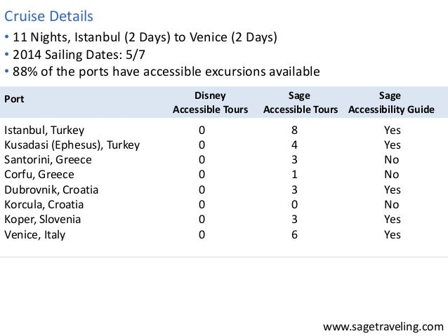 www.sagetraveling.com  • 11 Nights, Istanbul (2 Days) to Venice (2 Days)  • 2014 Sailing Dates: 5/7  • 88% of the ports ha...