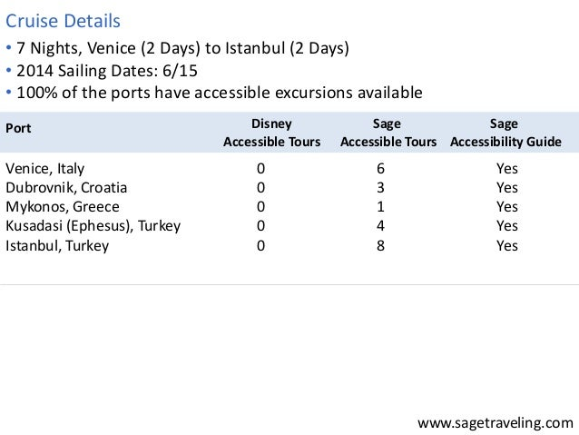 • 7 Nights, Venice (2 Days) to Istanbul (2 Days)  • 2014 Sailing Dates: 6/15  • 100% of the ports have accessible excursio...