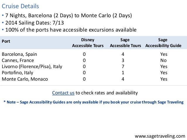 • 7 Nights, Barcelona (2 Days) to Monte Carlo (2 Days)  • 2014 Sailing Dates: 7/13  • 100% of the ports have accessible ex...